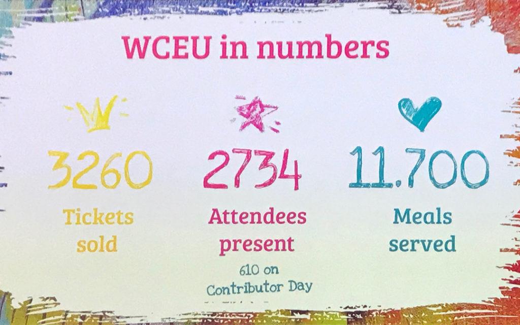 WordPress Kongress Teilnehmer
