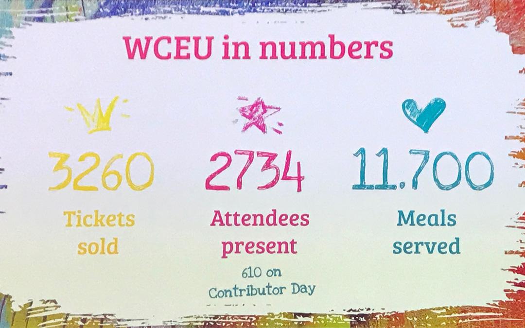 WCEU in Zahlen: 3260 Karten verkauft, 2734 Personen anwesend, 11.700 Mahlzeiten serviert. Da entweder Fingerfood war, oder man selber nehmen konnte weiss ich nicht was genau 1 Mahlzeit war.....)